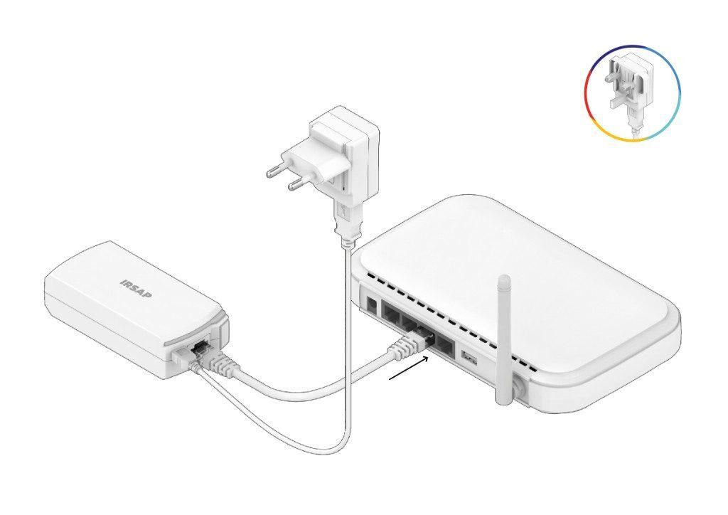 Alimentazione con collegamento a rete elettrica (adattatore UE, in alto a dx adattatore UK)