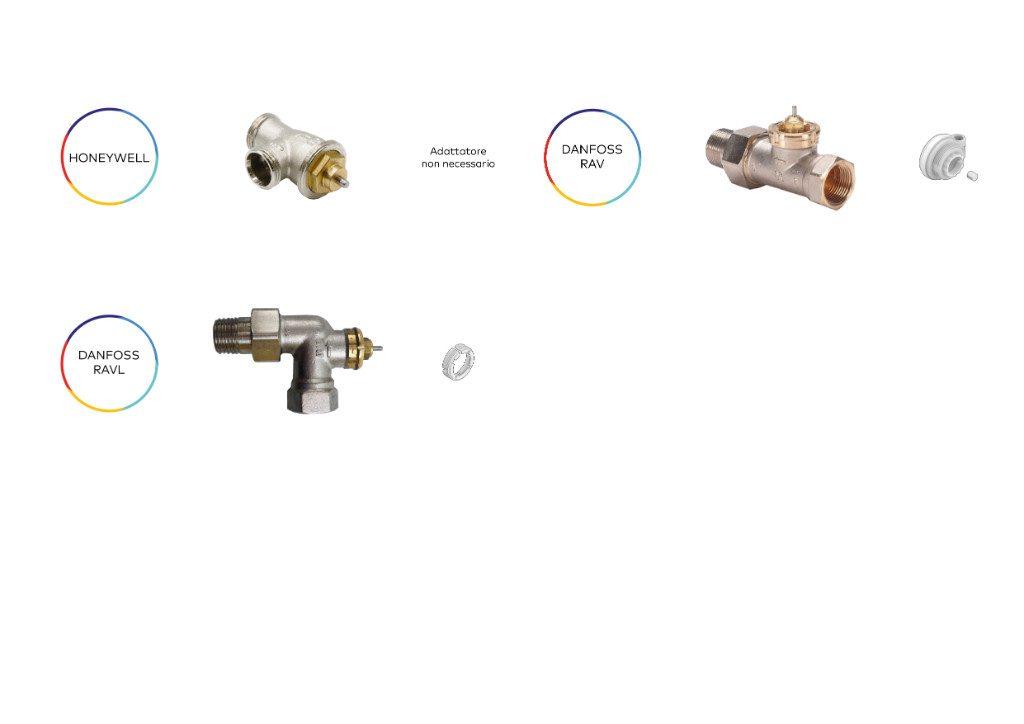 Retire el cabezal termostático o la tapa de la válvula del radiador y verifique el tipo de válvula hidráulica para usar el adaptador / pasador apropiado, consultando la plantilla dentro del paquete.  A continuación encontrará una selección de las válvulas más comunes con opción termostática e información sobre el uso de qué adaptador montar.