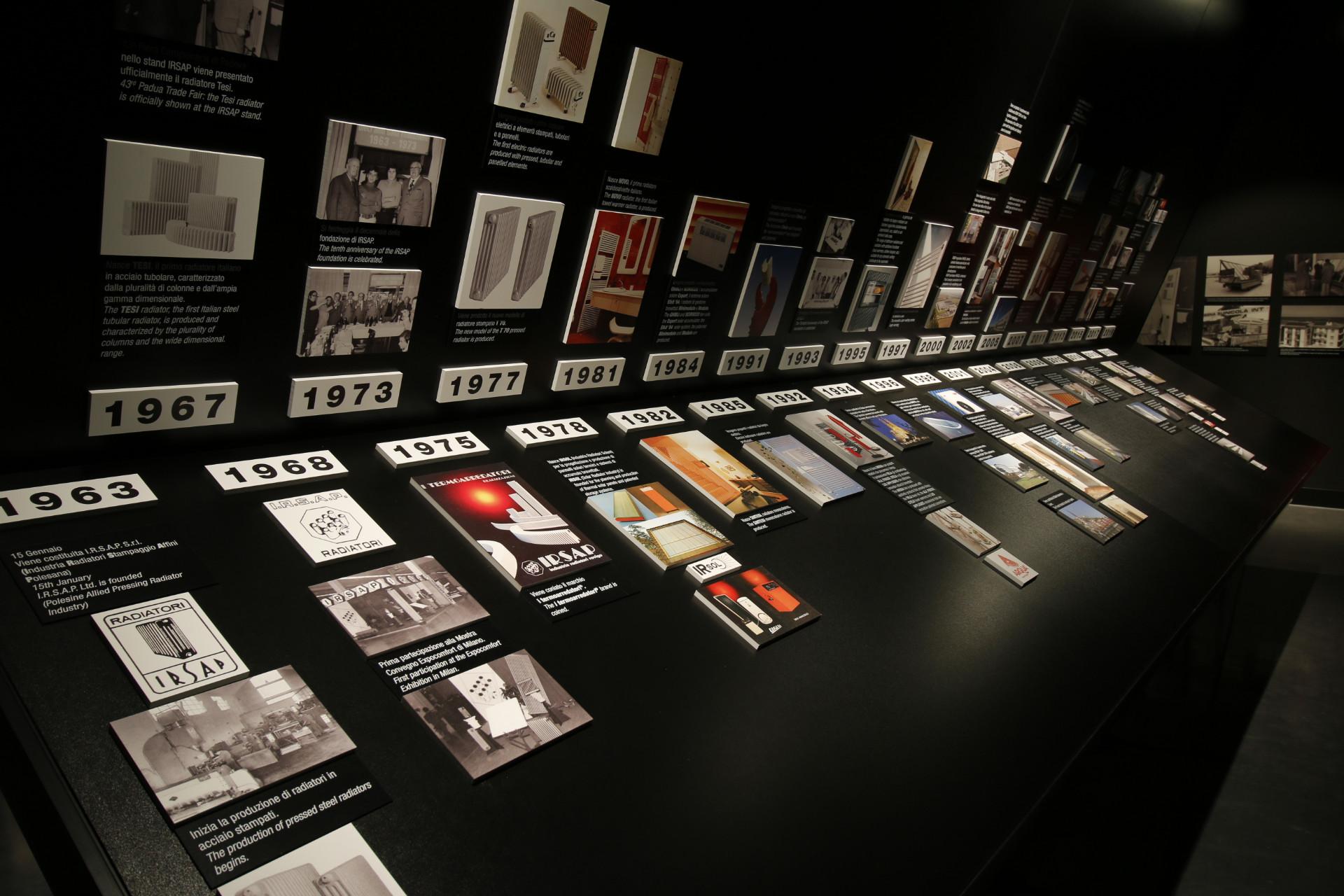 IRSAP: Des «Garage Ideas» de 1963 à aujourd'hui